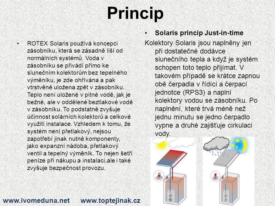 Princip ROTEX Solaris používá koncepci zásobníku, která se zásadně liší od normálních systémů.