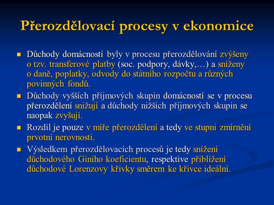 Přerozdělovací procesy v ekonomice Důchody domácností byly v procesu přerozdělování zvýšeny o tzv. transferové platby (soc. podpory, dávky,…) a snížen