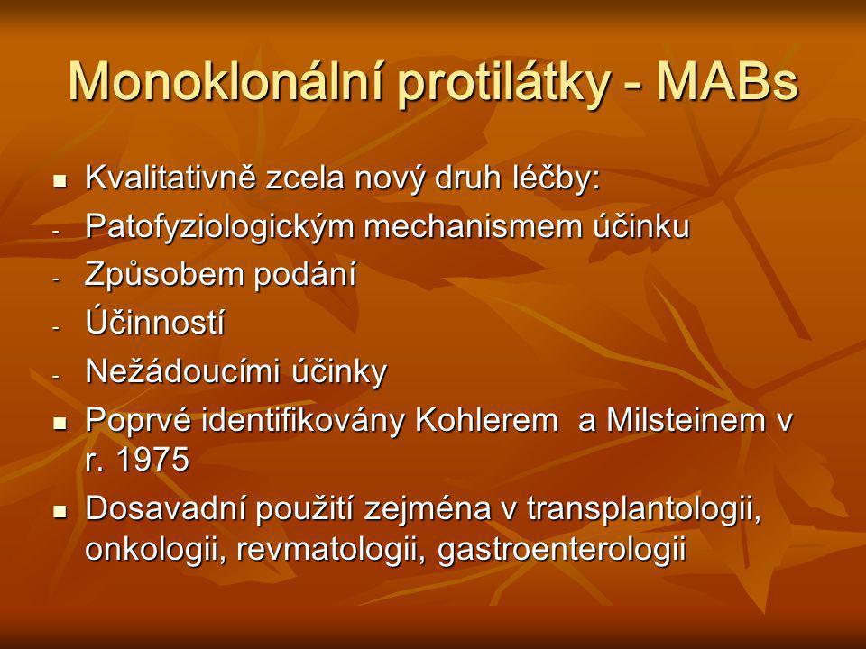 Monoklonální protilátky - MABs Kvalitativně zcela nový druh léčby: Kvalitativně zcela nový druh léčby: - Patofyziologickým mechanismem účinku - Způsob