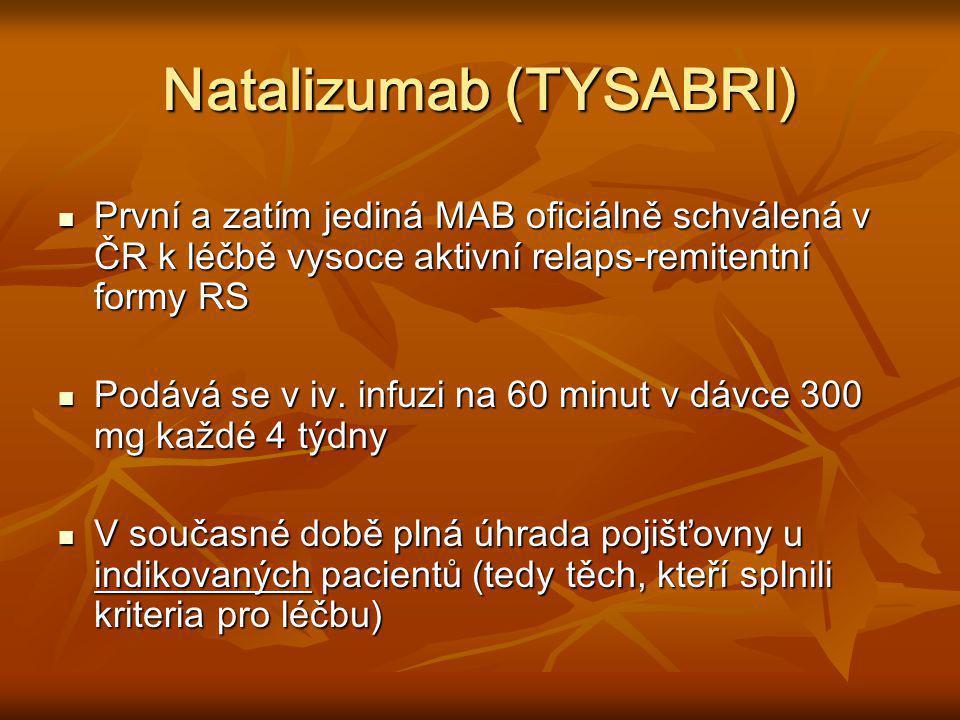 Natalizumab (TYSABRI) První a zatím jediná MAB oficiálně schválená v ČR k léčbě vysoce aktivní relaps-remitentní formy RS První a zatím jediná MAB ofi