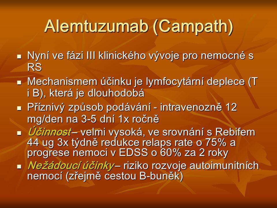 Alemtuzumab (Campath) Nyní ve fázi III klinického vývoje pro nemocné s RS Nyní ve fázi III klinického vývoje pro nemocné s RS Mechanismem účinku je ly