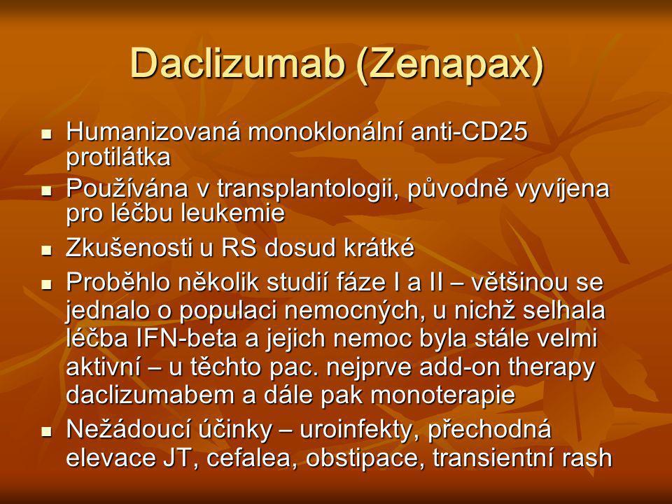 Daclizumab (Zenapax) Humanizovaná monoklonální anti-CD25 protilátka Humanizovaná monoklonální anti-CD25 protilátka Používána v transplantologii, původ