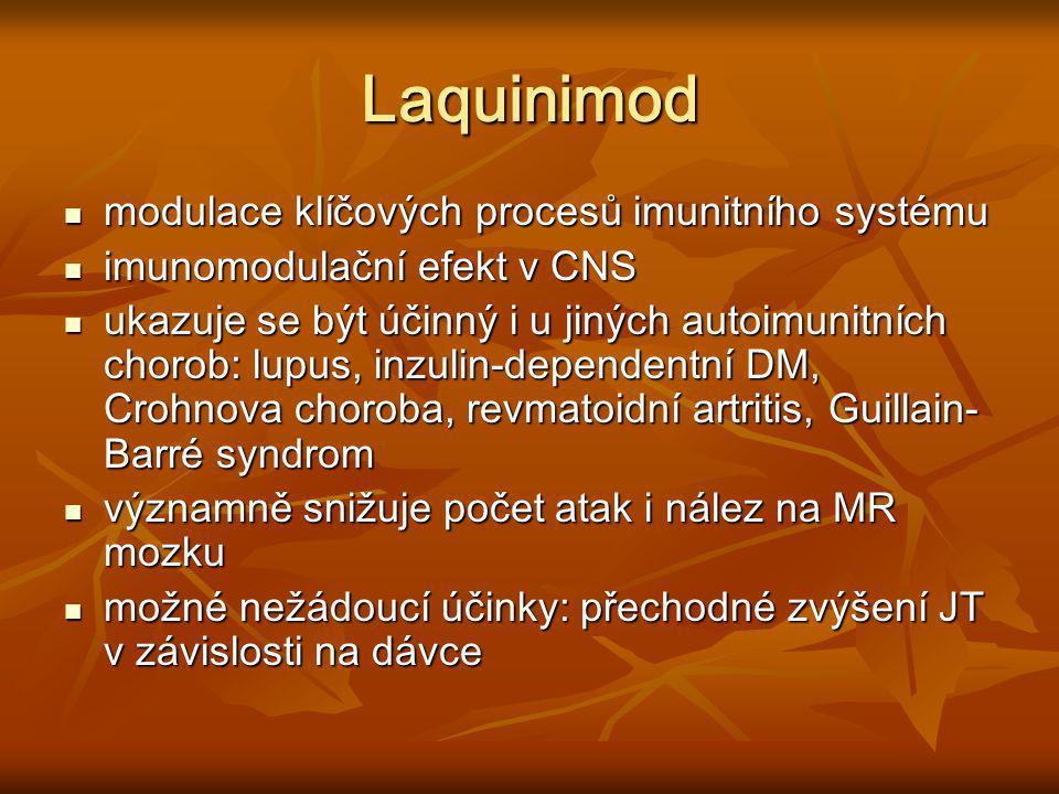 Laquinimod modulace klíčových procesů imunitního systému modulace klíčových procesů imunitního systému imunomodulační efekt v CNS imunomodulační efekt