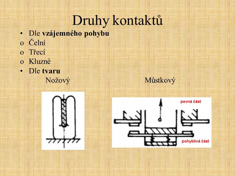 Druhy kontaktů Dle vzájemného pohybu oČelní oTřecí oKluzné Dle tvaru Nožový Můstkový