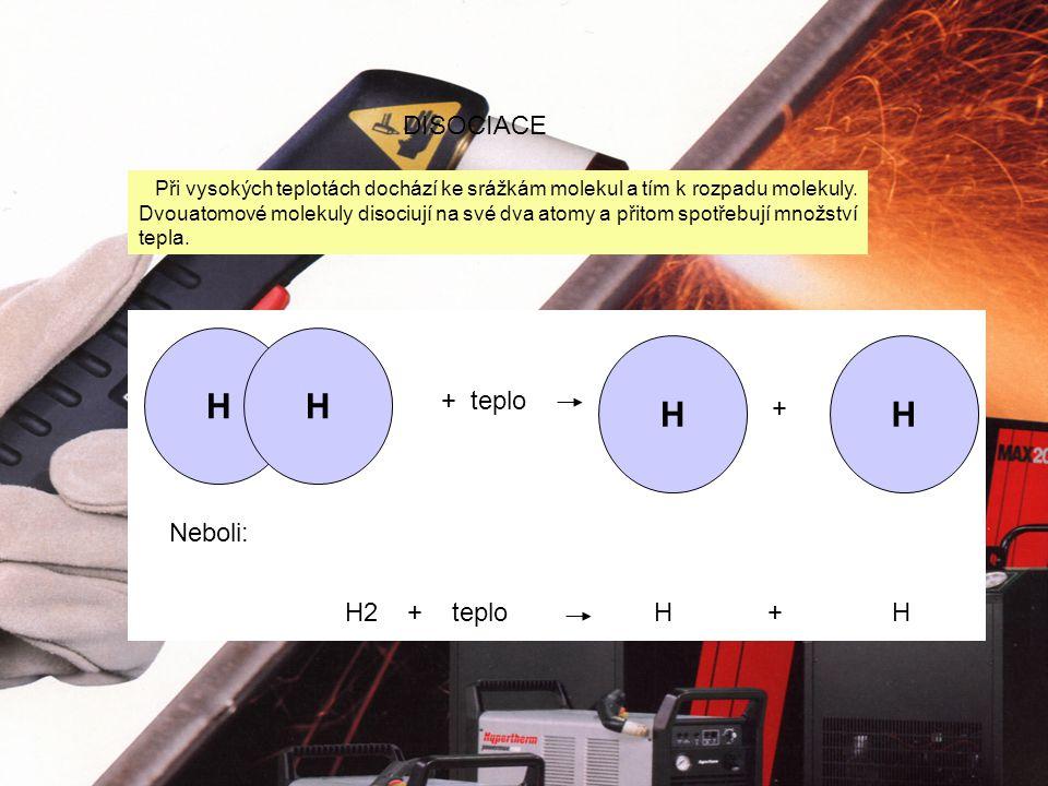 DISOCIACE Při vysokých teplotách dochází ke srážkám molekul a tím k rozpadu molekuly.