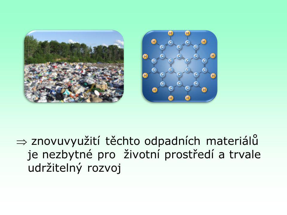  znovuvyužití těchto odpadních materiálů je nezbytné pro životní prostředí a trvale udržitelný rozvoj
