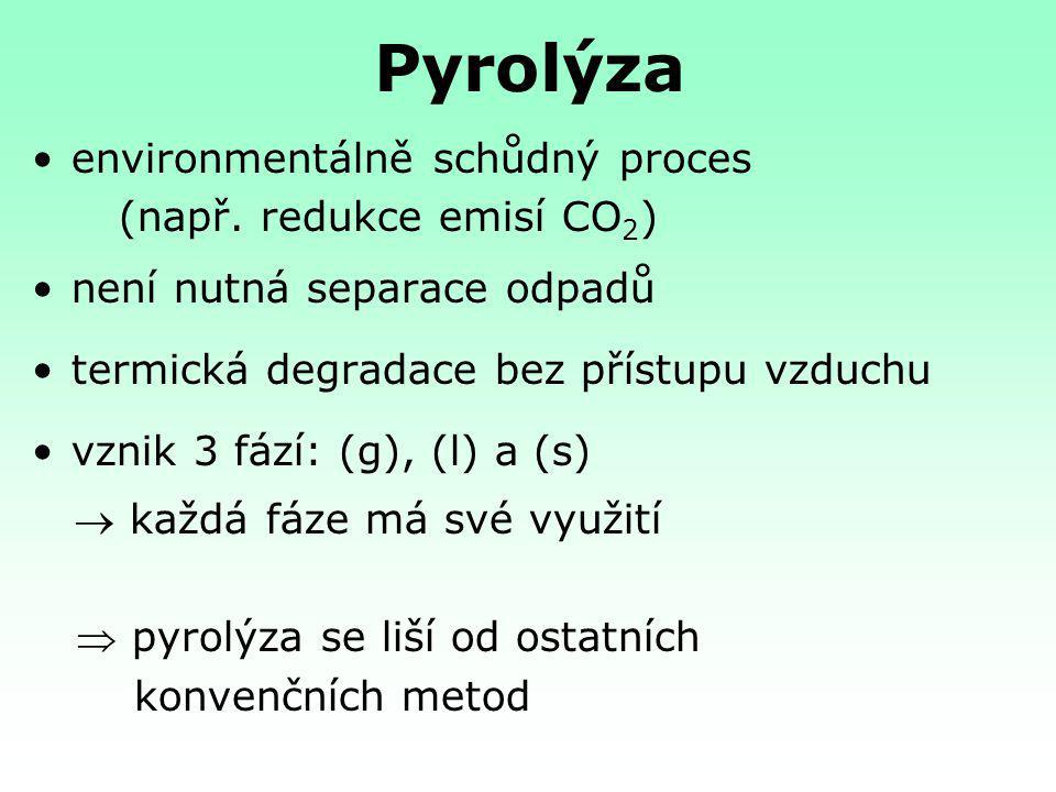 Pyrolýza environmentálně schůdný proces (např. redukce emisí CO 2 ) není nutná separace odpadů termická degradace bez přístupu vzduchu vznik 3 fází: (