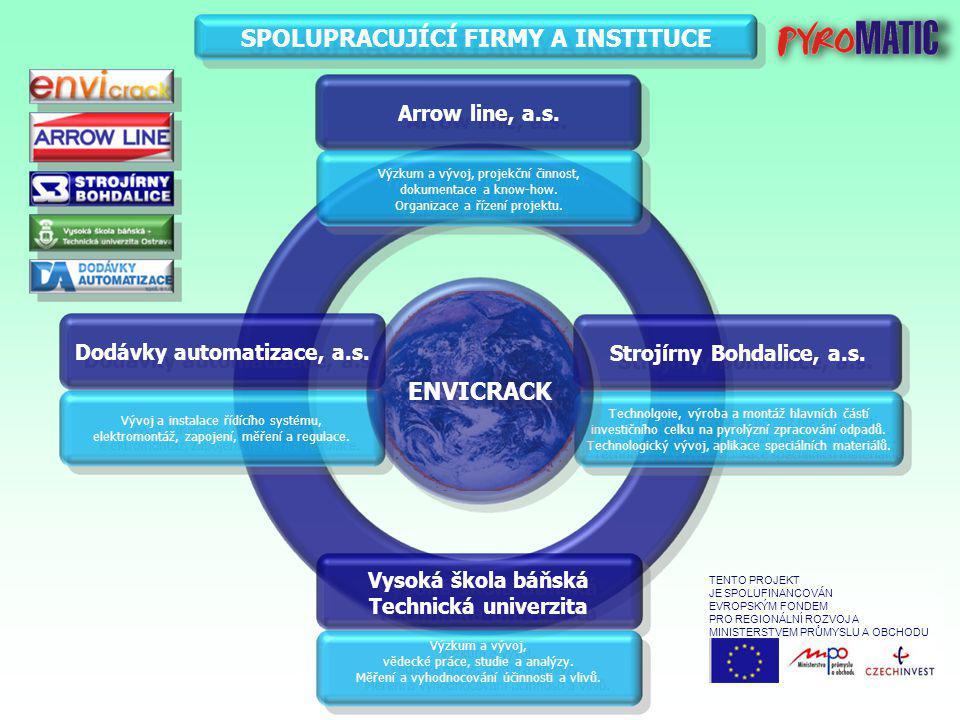 Enter Strojírny Bohdalice, a.s.Dodávky automatizace, a.s.Arrow line, a.s. Technolgoie, výroba a montáž hlavních částí investičního celku na pyrolýzní