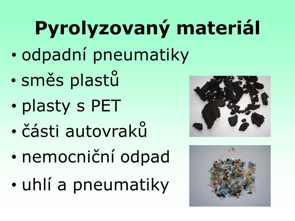 Pyrolyzovaný materiál odpadní pneumatiky směs plastů plasty s PET části autovraků nemocniční odpad uhlí a pneumatiky
