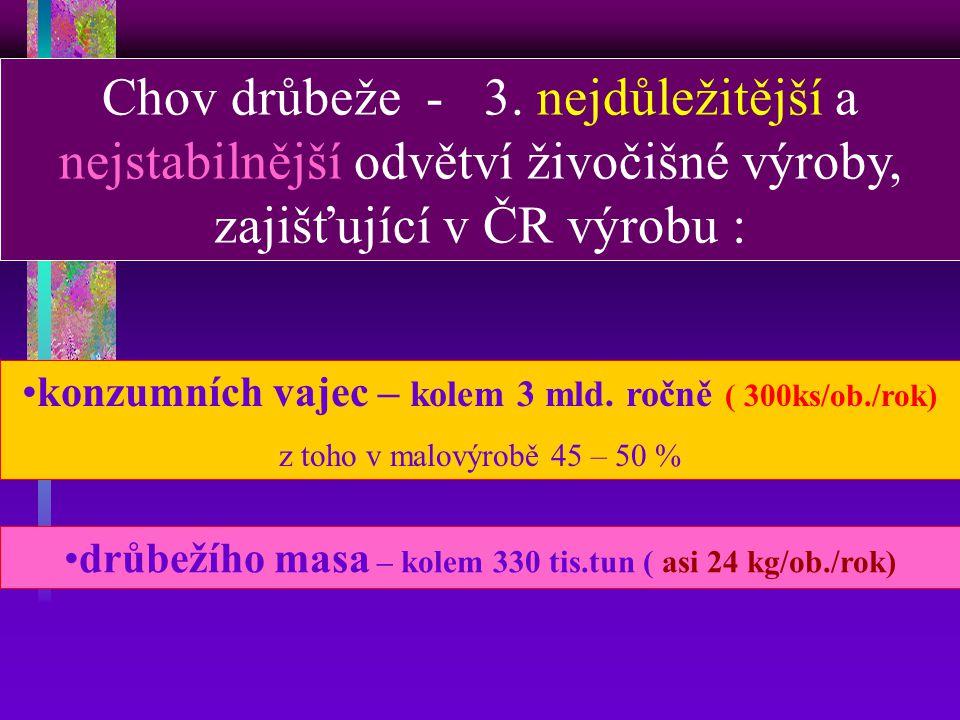 Katedra mikrobiologie, výživy a dietetiky Česká zemědělská universita v Praze Technika krmení drůbeže drůbeže Přednáška