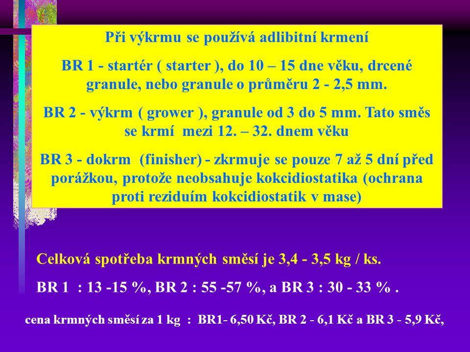 Výživa brojlerových kuřat Rychlovýkrm - porážková hmotnost 1,6-2,0 kg dosažena mezi 36. až 40. dnem věku, při konverzi 1,7-1,9 kg krmné směsi. Výkrm d