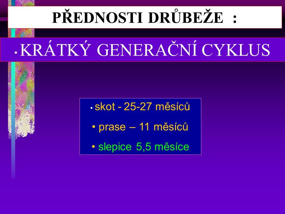 V je ČR představován hejnem o četnosti zhruba 25 mil. kusů a zahrnuje drůbež : hrabavou ( slepice, krůty, perličky ) vodní ( kachny, husy ) ostatní (