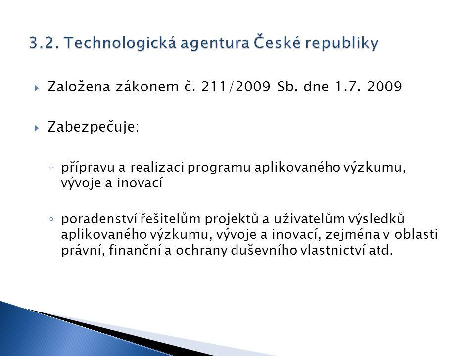  Založena zákonem č. 211/2009 Sb. dne 1.7. 2009  Zabezpečuje: ◦ přípravu a realizaci programu aplikovaného výzkumu, vývoje a inovací ◦ poradenství ř