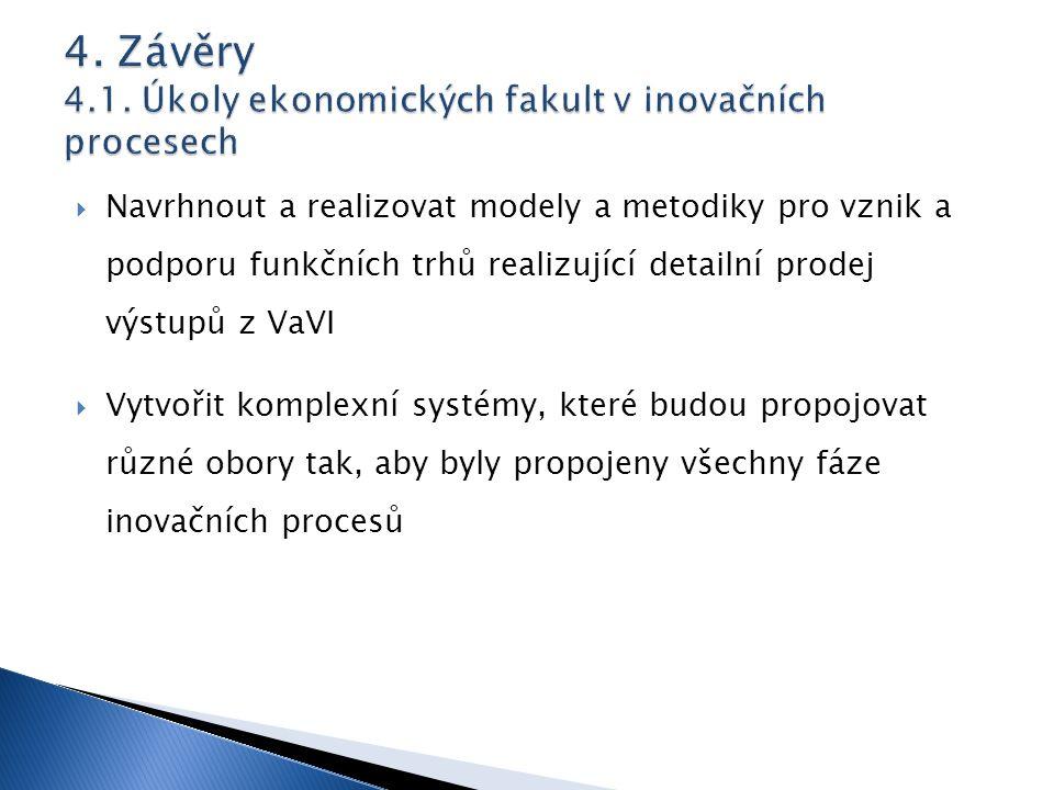  Navrhnout a realizovat modely a metodiky pro vznik a podporu funkčních trhů realizující detailní prodej výstupů z VaVI  Vytvořit komplexní systémy, které budou propojovat různé obory tak, aby byly propojeny všechny fáze inovačních procesů
