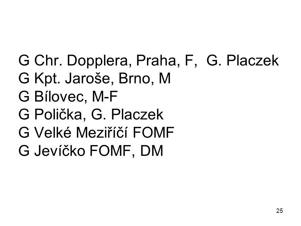 25 G Chr. Dopplera, Praha, F, G. Placzek G Kpt. Jaroše, Brno, M G Bílovec, M-F G Polička, G.