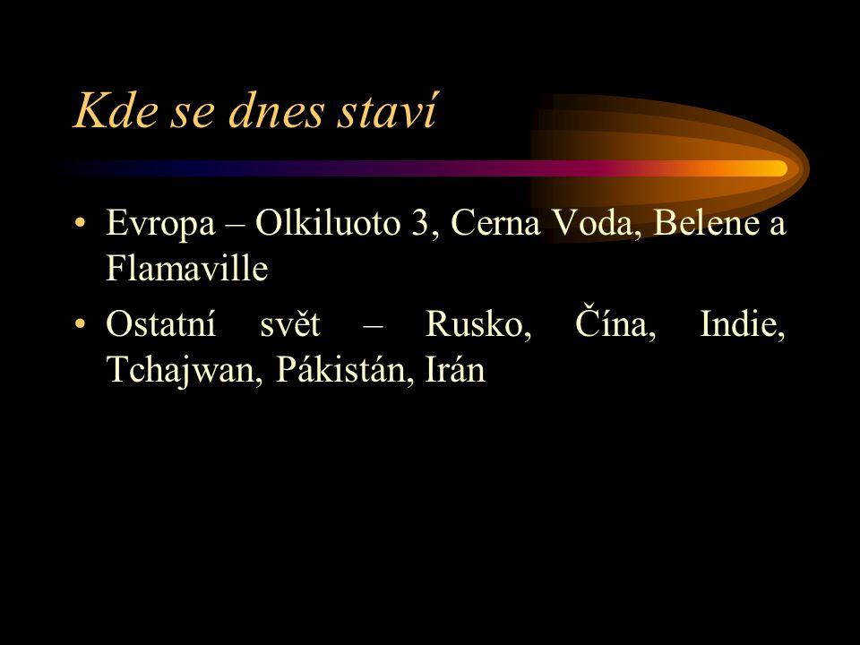 Kde se dnes staví Evropa – Olkiluoto 3, Cerna Voda, Belene a Flamaville Ostatní svět – Rusko, Čína, Indie, Tchajwan, Pákistán, Irán