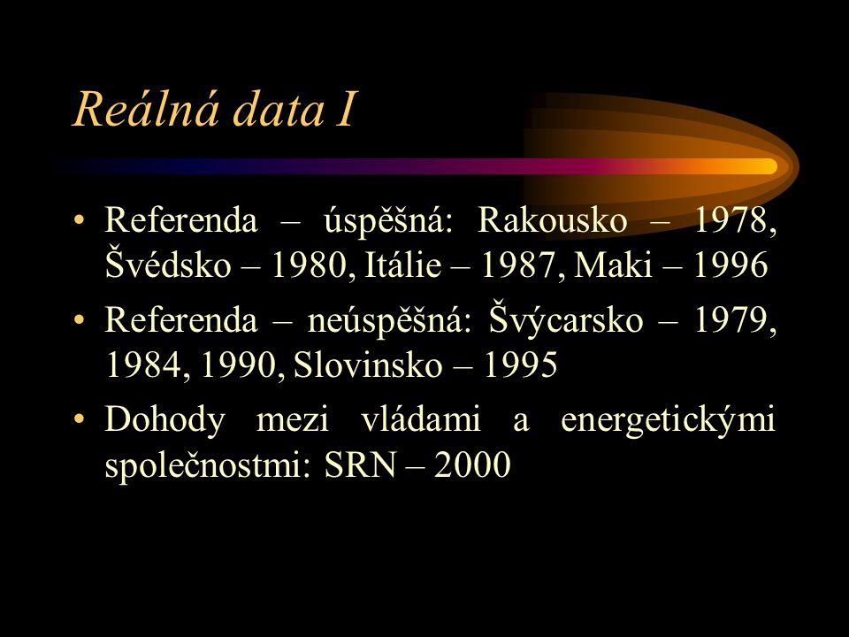 Reálná data I Referenda – úspěšná: Rakousko – 1978, Švédsko – 1980, Itálie – 1987, Maki – 1996 Referenda – neúspěšná: Švýcarsko – 1979, 1984, 1990, Slovinsko – 1995 Dohody mezi vládami a energetickými společnostmi: SRN – 2000