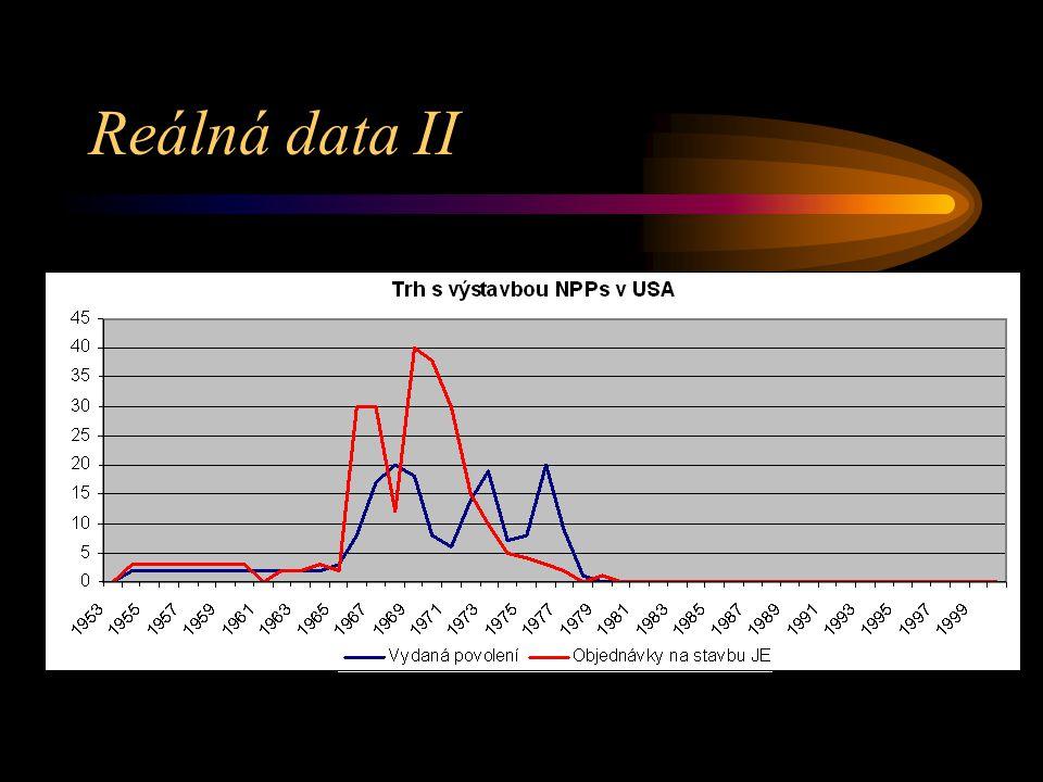 Reálná data II