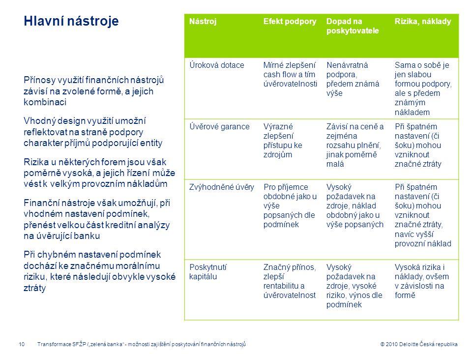10 © 2010 Deloitte Česká republika Hlavní nástroje NástrojEfekt podporyDopad na poskytovatele Rizika, náklady Úroková dotaceMírné zlepšení cash flow a