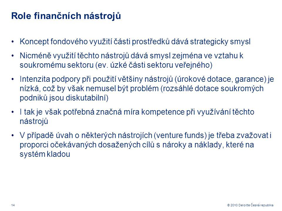 14 © 2010 Deloitte Česká republika Role finančních nástrojů Koncept fondového využití části prostředků dává strategicky smysl Nicméně využití těchto nástrojů dává smysl zejména ve vztahu k soukromému sektoru (ev.