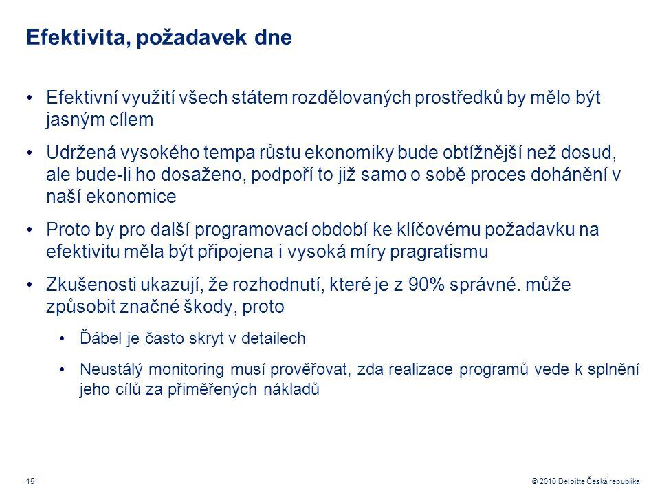 15 © 2010 Deloitte Česká republika Efektivita, požadavek dne Efektivní využití všech státem rozdělovaných prostředků by mělo být jasným cílem Udržená vysokého tempa růstu ekonomiky bude obtížnější než dosud, ale bude-li ho dosaženo, podpoří to již samo o sobě proces dohánění v naší ekonomice Proto by pro další programovací období ke klíčovému požadavku na efektivitu měla být připojena i vysoká míry pragratismu Zkušenosti ukazují, že rozhodnutí, které je z 90% správné.