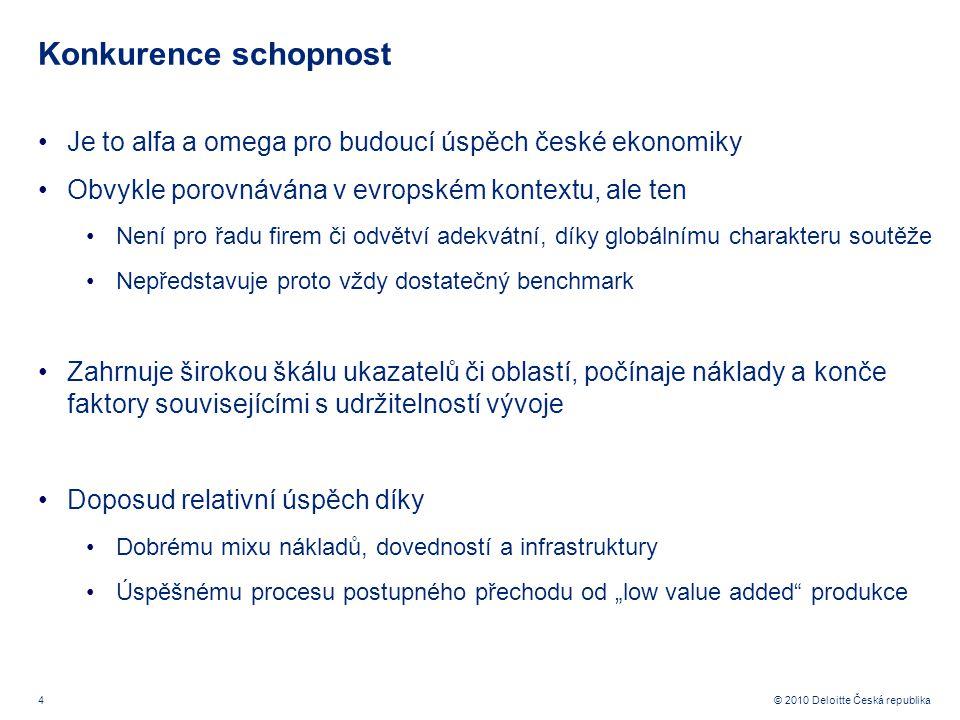 """4 © 2010 Deloitte Česká republika Konkurence schopnost Je to alfa a omega pro budoucí úspěch české ekonomiky Obvykle porovnávána v evropském kontextu, ale ten Není pro řadu firem či odvětví adekvátní, díky globálnímu charakteru soutěže Nepředstavuje proto vždy dostatečný benchmark Zahrnuje širokou škálu ukazatelů či oblastí, počínaje náklady a konče faktory souvisejícími s udržitelností vývoje Doposud relativní úspěch díky Dobrému mixu nákladů, dovedností a infrastruktury Úspěšnému procesu postupného přechodu od """"low value added produkce"""