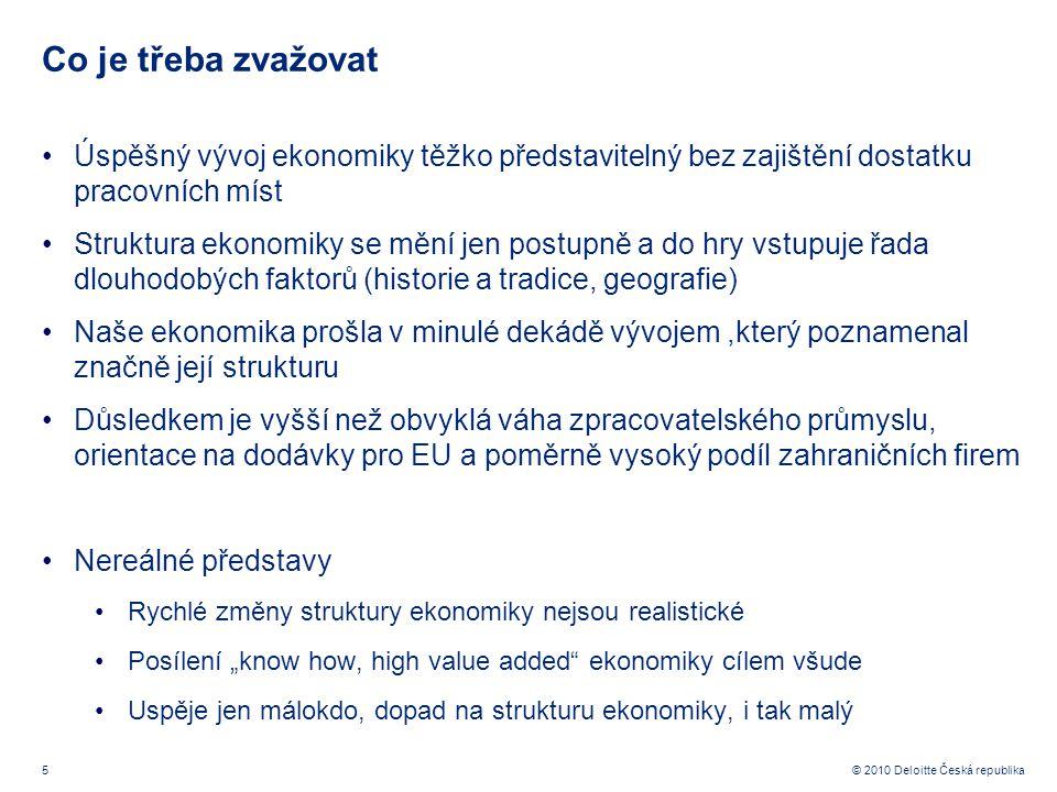 """5 © 2010 Deloitte Česká republika Co je třeba zvažovat Úspěšný vývoj ekonomiky těžko představitelný bez zajištění dostatku pracovních míst Struktura ekonomiky se mění jen postupně a do hry vstupuje řada dlouhodobých faktorů (historie a tradice, geografie) Naše ekonomika prošla v minulé dekádě vývojem,který poznamenal značně její strukturu Důsledkem je vyšší než obvyklá váha zpracovatelského průmyslu, orientace na dodávky pro EU a poměrně vysoký podíl zahraničních firem Nereálné představy Rychlé změny struktury ekonomiky nejsou realistické Posílení """"know how, high value added ekonomiky cílem všude Uspěje jen málokdo, dopad na strukturu ekonomiky, i tak malý"""