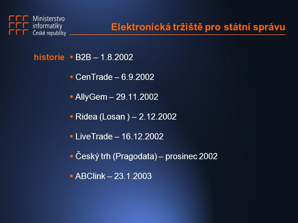 Elektronická tržiště pro státní správu  B2B – 1.8.2002  CenTrade – 6.9.2002  AllyGem – 29.11.2002  Ridea (Losan ) – 2.12.2002  LiveTrade – 16.12.2002  Český trh (Pragodata) – prosinec 2002  ABClink – 23.1.2003 historie