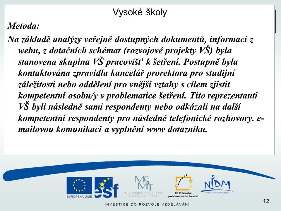 12 Vysoké školy Metoda: Na základě analýzy veřejně dostupných dokumentů, informací z webu, z dotačních schémat (rozvojové projekty VŠ) byla stanovena skupina VŠ pracovišť k šetření.