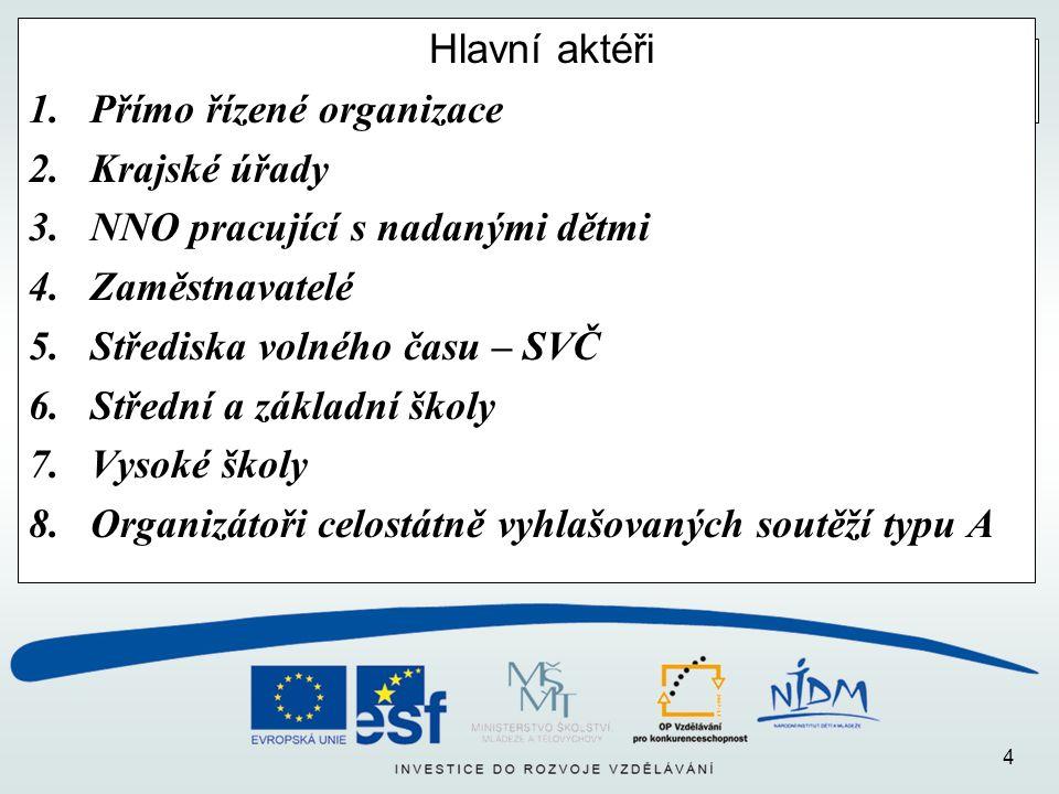 25 Zahraničí Četnost výskytu specifických opatření v 21 zemích EU dle stupně vzdělávání - 1