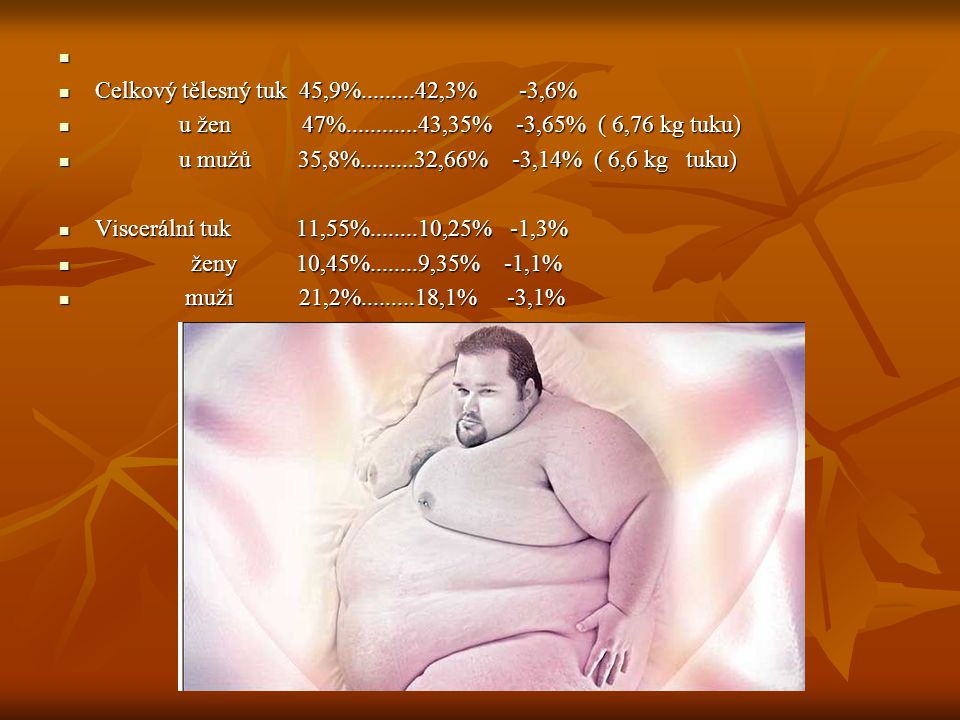 svalovina celkově 24,1%...........26,1% +2% ženy 23,6%............25,6% +2% ženy 23,6%............25,6% +2% muži 28,9%............30,7% +1,8% muži 28,9%............30,7% +1,8%………………………………………………………………………………….