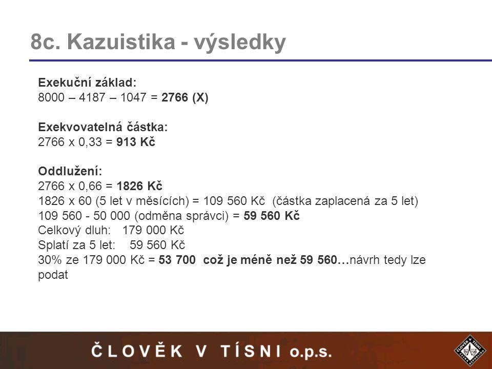 8c. Kazuistika - výsledky Exekuční základ: 8000 – 4187 – 1047 = 2766 (X) Exekvovatelná částka: 2766 x 0,33 = 913 Kč Oddlužení: 2766 x 0,66 = 1826 Kč 1