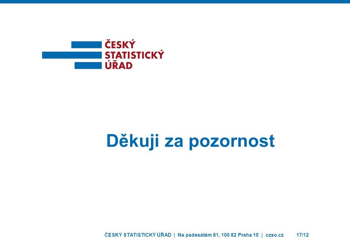 ČESKÝ STATISTICKÝ ÚŘAD | Na padesátém 81, 100 82 Praha 10 | czso.cz17/12 Děkuji za pozornost