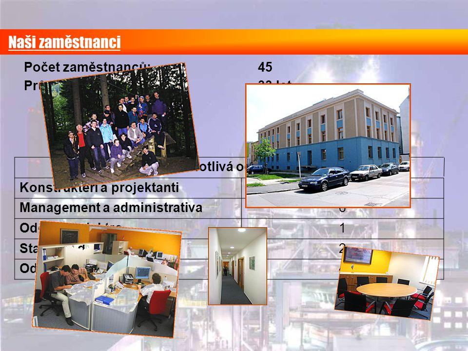 Naši zaměstnanci Počet zaměstnanců:45 Průměrný věk:33 let Jednotlivá oddělení Konstruktéři a projektanti32 Management a administrativa6 Oddělení elekt