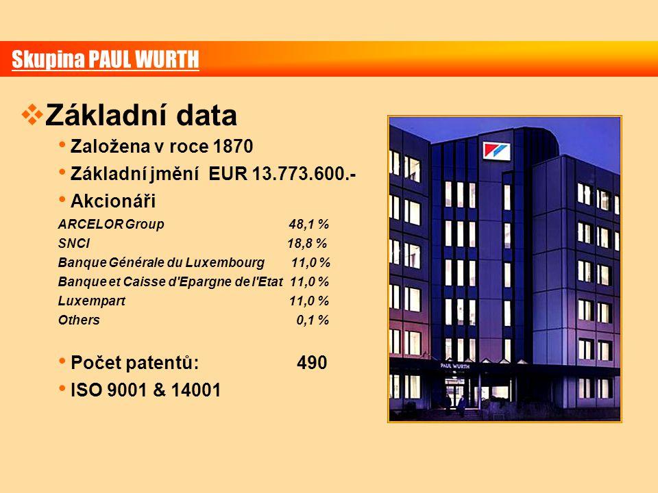 Skupina PAUL WURTH  Základní data Založena v roce 1870 Základní jmění EUR 13.773.600.- Akcionáři ARCELOR Group 48,1 % SNCI 18,8 % Banque Générale du