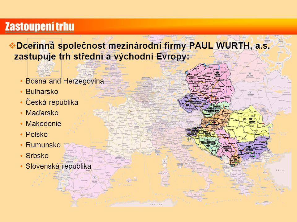 Zastoupení trhu  Dceřinná společnost mezinárodní firmy PAUL WURTH, a.s. zastupuje trh střední a východní Evropy: Bosna and Herzegovina Bulharsko Česk