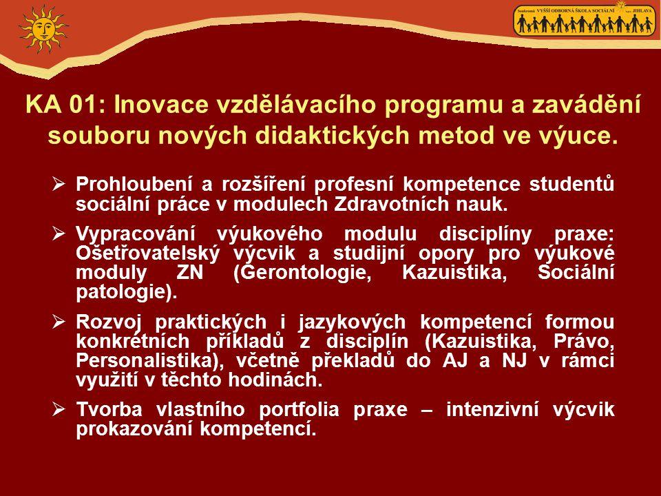 KA 01: Inovace vzdělávacího programu a zavádění souboru nových didaktických metod ve výuce.