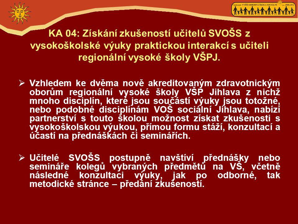 KA 05: Kariérové poradenství pro studenty a uplatnění absolventů školy na trhu práce.