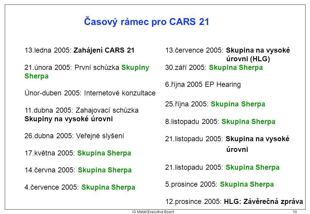 IG Metall Executive Board 10 Časový rámec pro CARS 21 13.ledna 2005: Zahájení CARS 21 21.února 2005: První schůzka Skupiny Sherpa Únor-duben 2005: Int