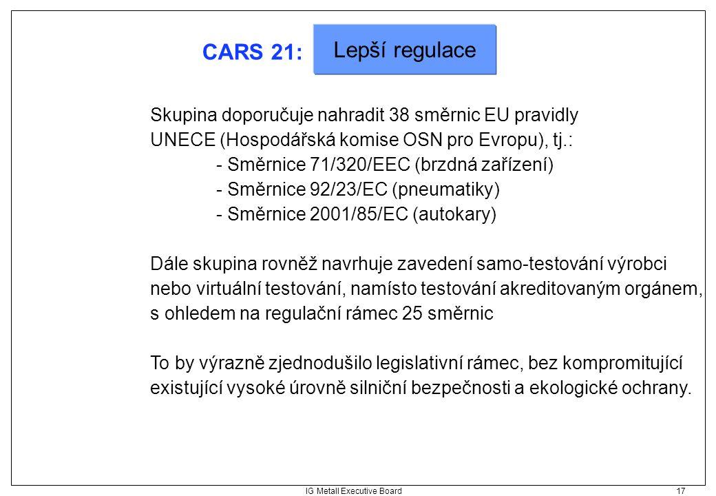 IG Metall Executive Board 17 CARS 21: Lepší regulace Skupina doporučuje nahradit 38 směrnic EU pravidly UNECE (Hospodářská komise OSN pro Evropu), tj.