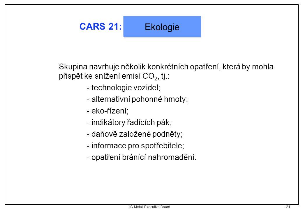 IG Metall Executive Board 21 CARS 21: Ekologie Skupina navrhuje několik konkrétních opatření, která by mohla přispět ke snížení emisí CO 2, tj.: - tec