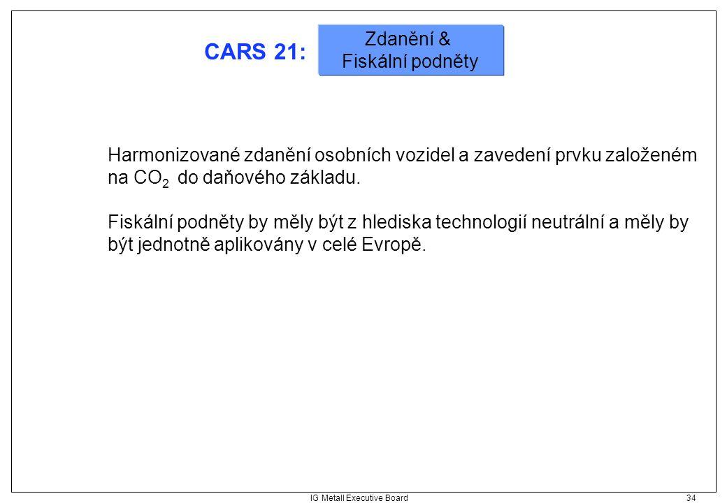 IG Metall Executive Board 34 CARS 21: Harmonizované zdanění osobních vozidel a zavedení prvku založeném na CO 2 do daňového základu. Fiskální podněty