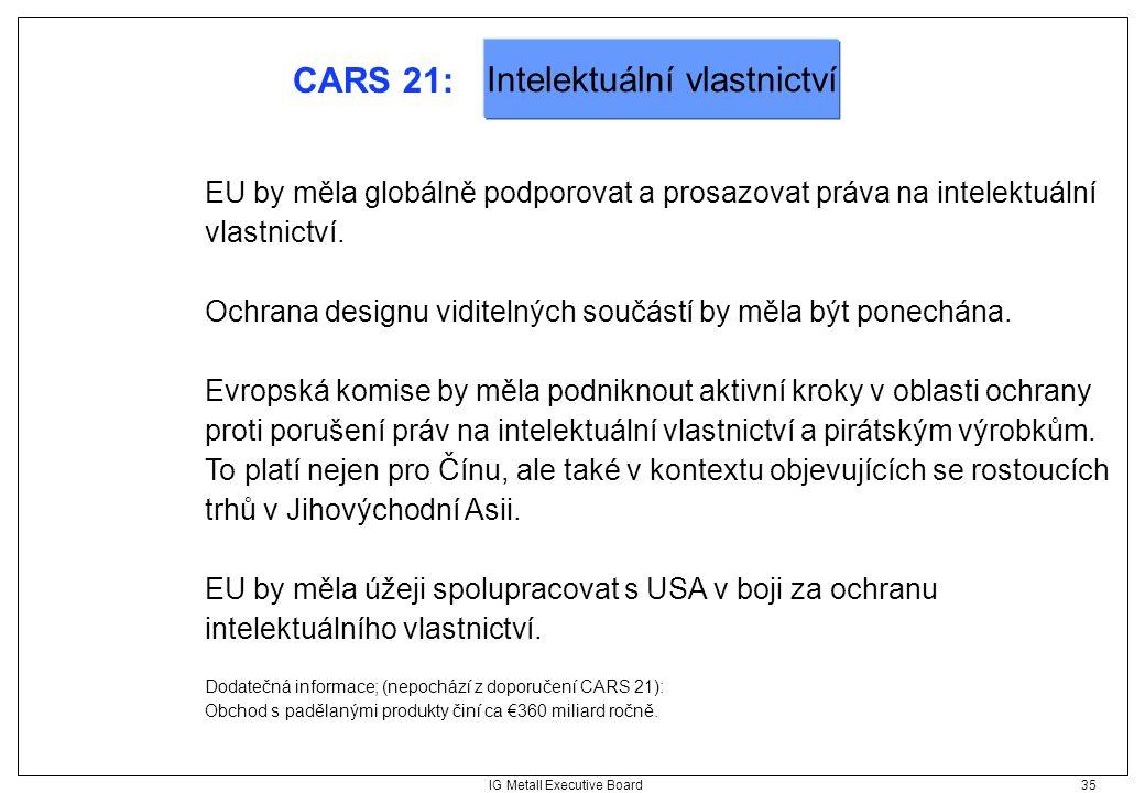 IG Metall Executive Board 35 CARS 21: EU by měla globálně podporovat a prosazovat práva na intelektuální vlastnictví. Ochrana designu viditelných souč