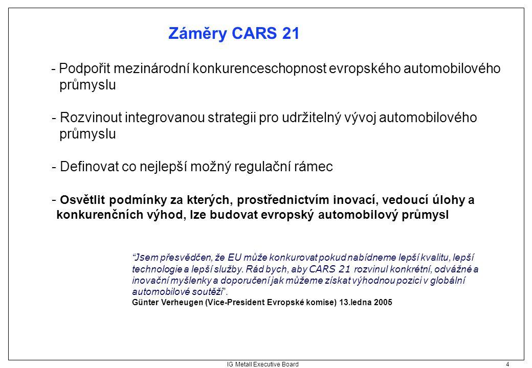 IG Metall Executive Board 4 Záměry CARS 21 - Podpořit mezinárodní konkurenceschopnost evropského automobilového průmyslu - Rozvinout integrovanou stra