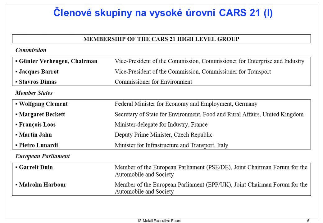 IG Metall Executive Board 6 Členové skupiny na vysoké úrovni CARS 21 (I)