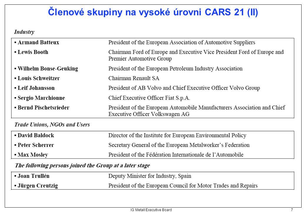 IG Metall Executive Board 7 Členové skupiny na vysoké úrovni CARS 21 (II)