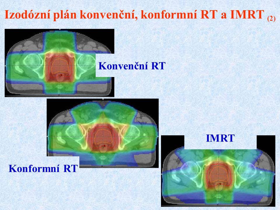 Izodózní plán konvenční, konformní RT a IMRT (2) Konvenční RT IMRT Konformní RT