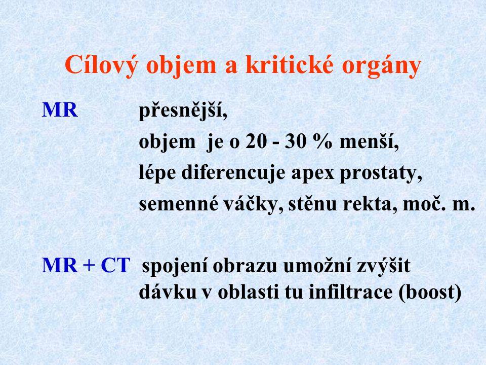 Cílový objem a kritické orgány MR přesnější, objem je o 20 - 30 % menší, lépe diferencuje apex prostaty, semenné váčky, stěnu rekta, moč. m. MR + CT s