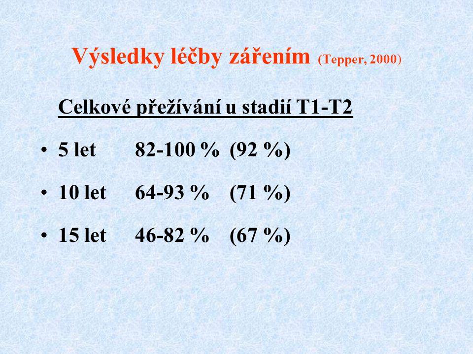 Výsledky léčby zářením (Tepper, 2000) Celkové přežívání u stadií T1-T2 5 let82-100 %(92 %) 10 let64-93 %(71 %) 15 let46-82 %(67 %)