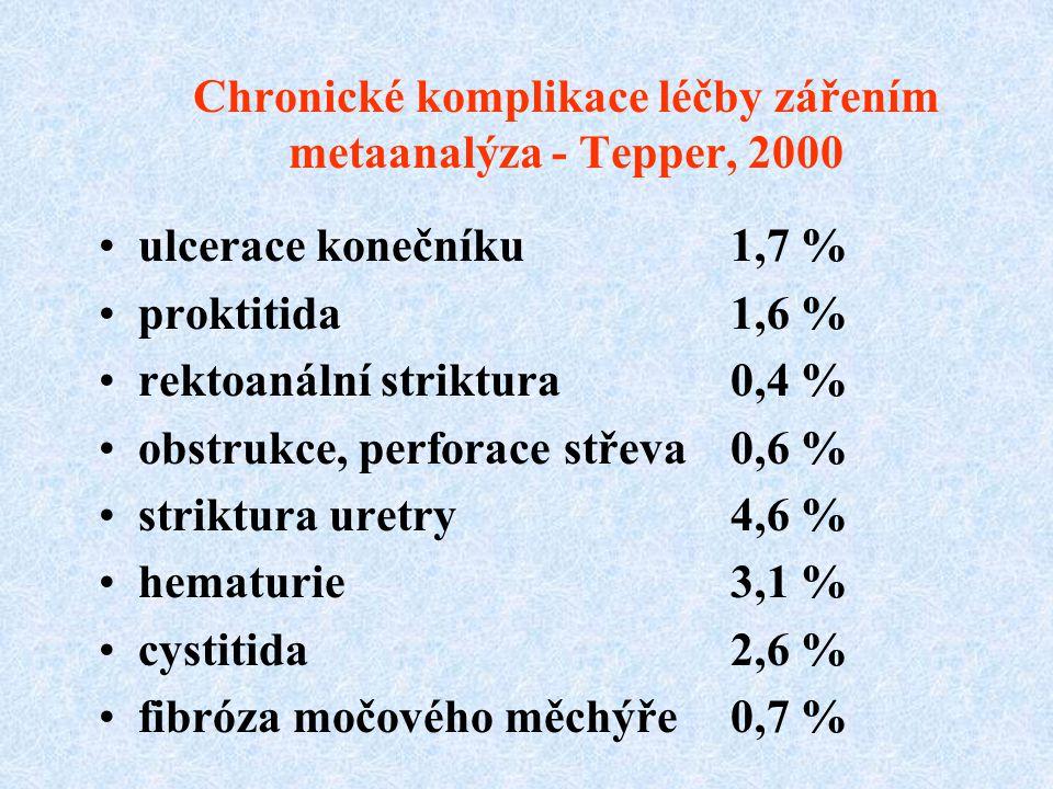 Chronické komplikace léčby zářením metaanalýza - Tepper, 2000 ulcerace konečníku1,7 % proktitida1,6 % rektoanální striktura0,4 % obstrukce, perforace